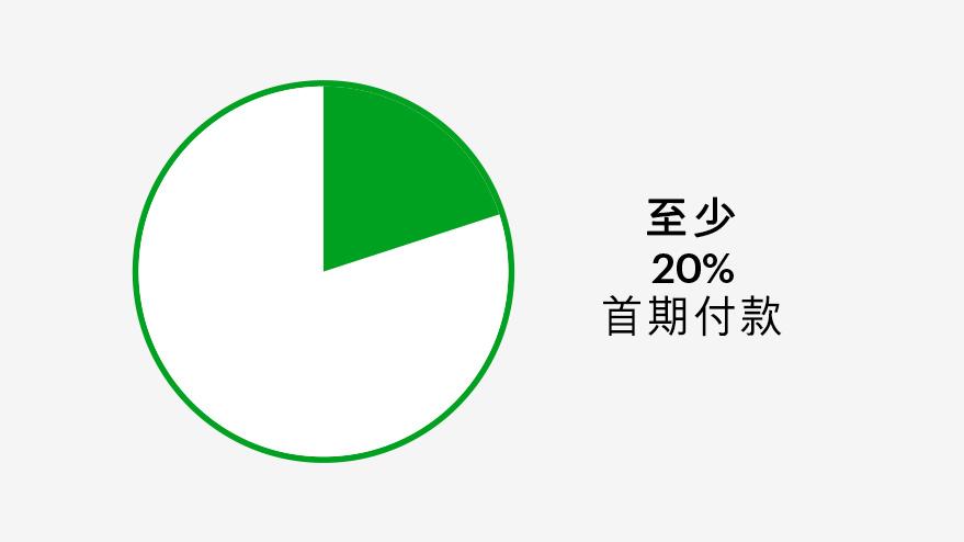常規房屋貸款:需要至少20%的首期付款