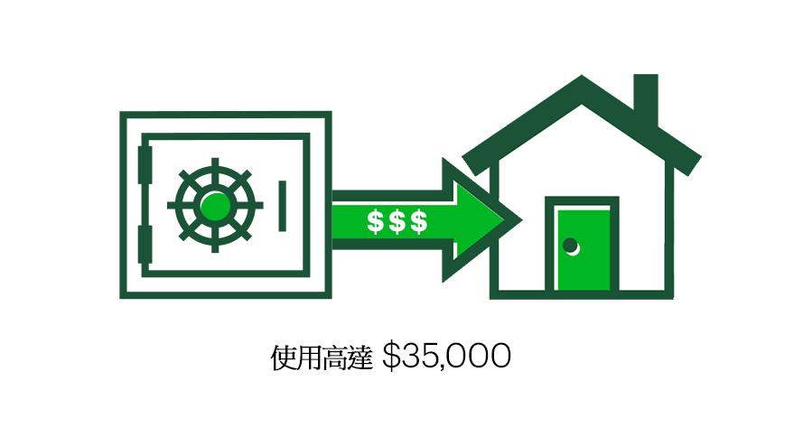 透過退休儲蓄計劃購屋計劃可提取高達$25,000。
